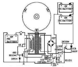 Bedini and Free Energy Generators [ edit ]